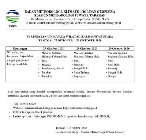 Rilis BMKG Tarakan terkait peringatan dini cuaca di wilayah Kaltara, 27 – 29 Oktober 2020. (foto: istimewa)